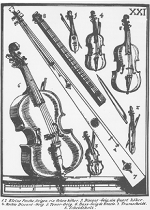 Woodcut of early stringed instruments